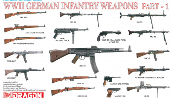 WWII GER.INF.WEAPON SET PART I (1:35) Model Kit 3809 - Dragon