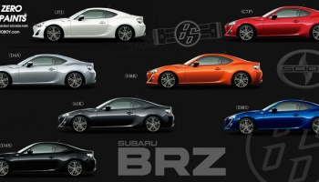 Toyota 86/Scion FR-S/Subaru BRZ Orange - Zero Paints
